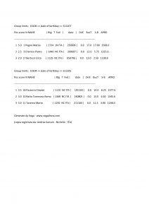 Classifica per fasce (1)_002